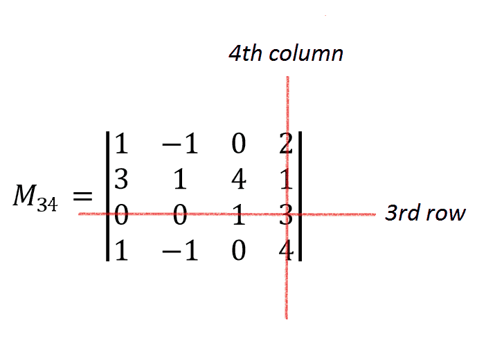 second minor 4x4 calculation