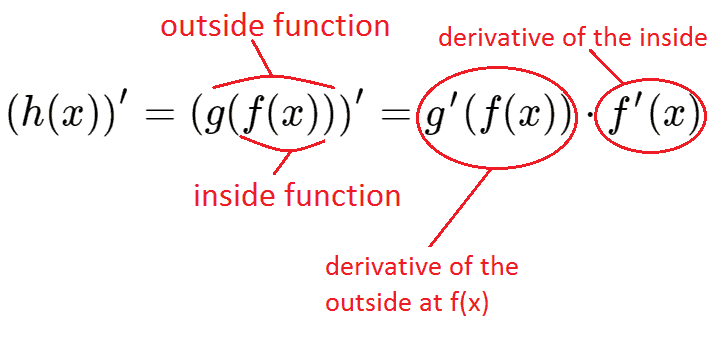 Chain rule for two functions