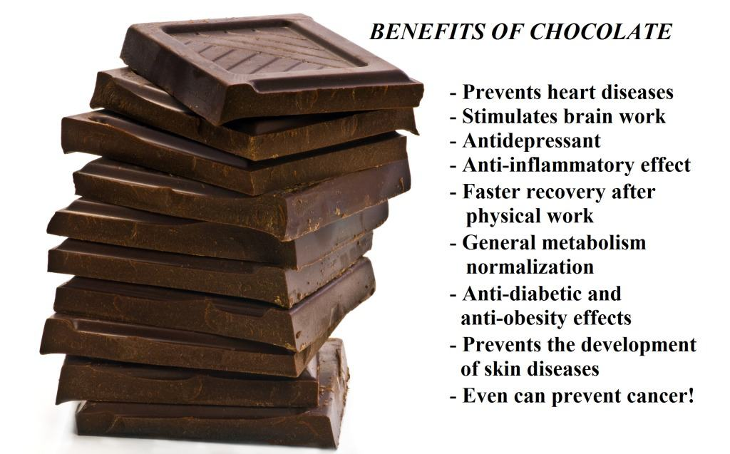 benefits of eating chocolate essay 5 health benefits of candy (for real) it's nice to not feel bad about eating chocolate every once in a while i totally buy the benefits of chocolate:.