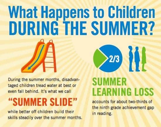 summer-slide-statistics-nsla