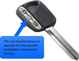 key transponder