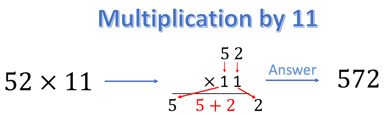 how to improve your mental calculation multiplication by 11