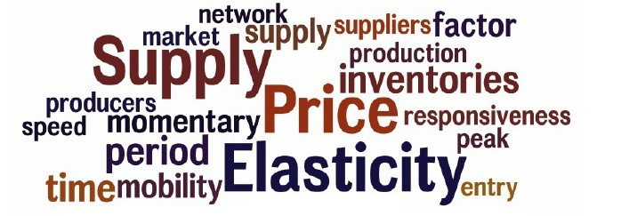 Price Elasticity of Demand and Supply