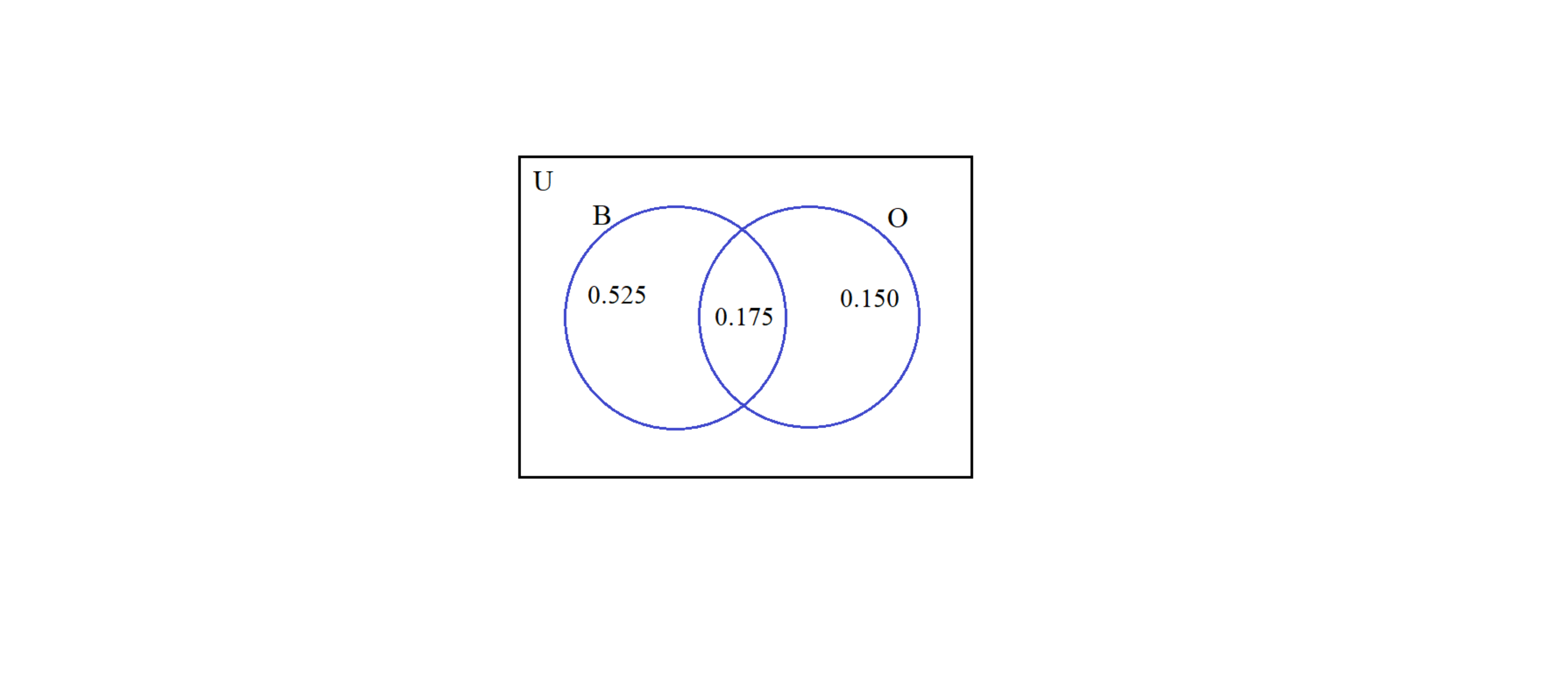 Answer in Statistics and Probability for DANIA #156958