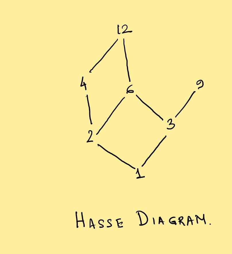 Answer In Discrete Mathematics For Asdfg 141758
